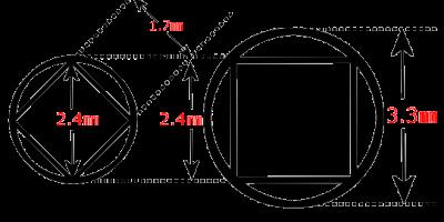 サイズの算出法